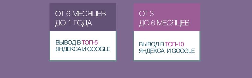 Продвижение сайта в топ 10 поисковых систем
